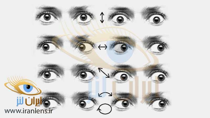 تمارین ورزش چشمی برای تقویت ماهیچه چشم و رفع درد و خستگی